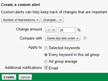creation of personalized adwords alert