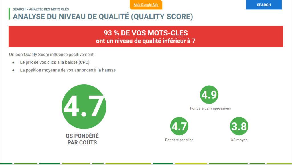 google ads quality score analysis