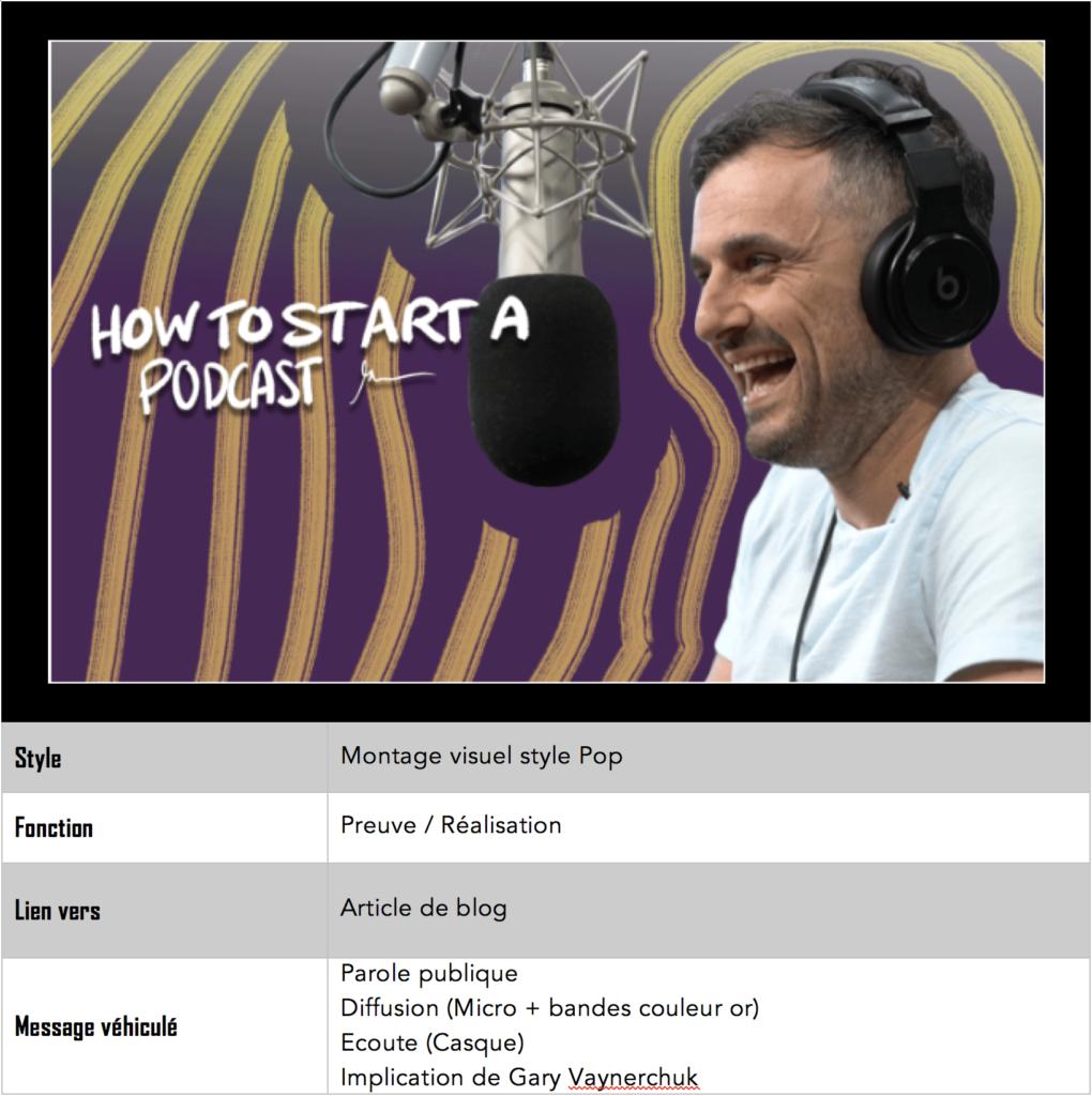 Vaynerchuk podcast